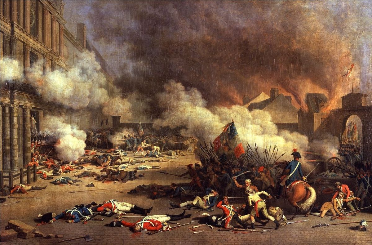 Modern European History: French Revolution to the Present